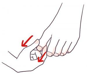 足の親指と中指のつけ根のマッサージの図