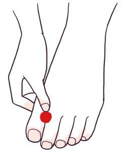 足の親指と小指のマッサージの図